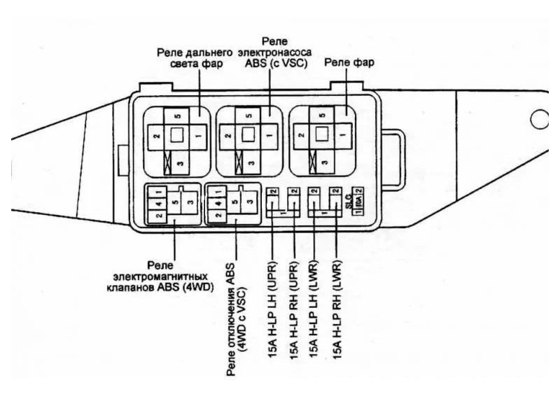 Схема блока 3 под капотом