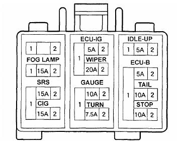 Схема блока с обозначением
