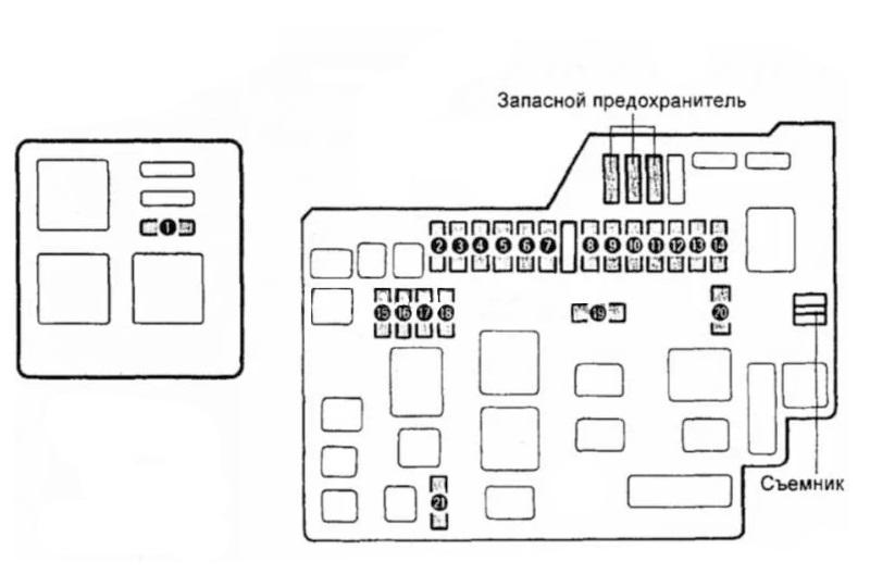 Схема блока предохранителей и реле